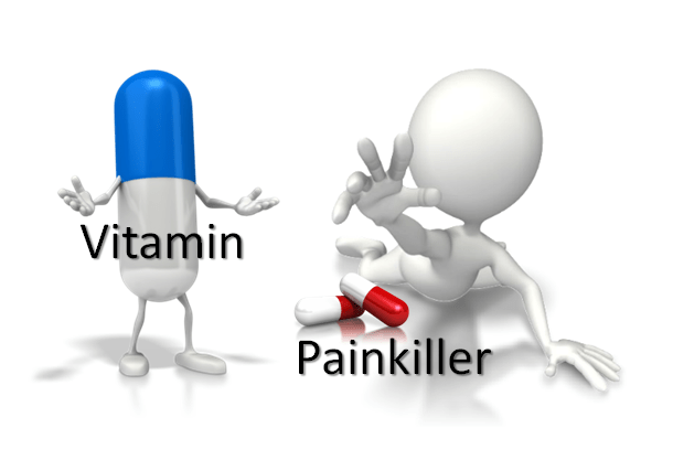 Vitamins and Painkillers